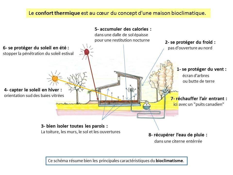 maison bioclimatique.jpg